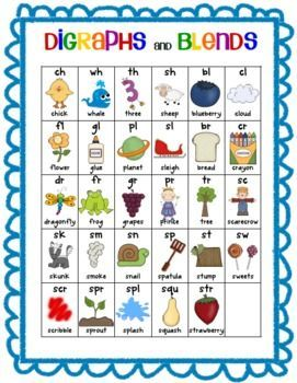 Free Digraphs and Blends Pack for Phonics.