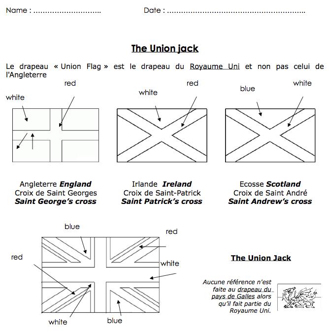 The Union Jack Apprendre L Anglais Cours Anglais La Famille En Anglais