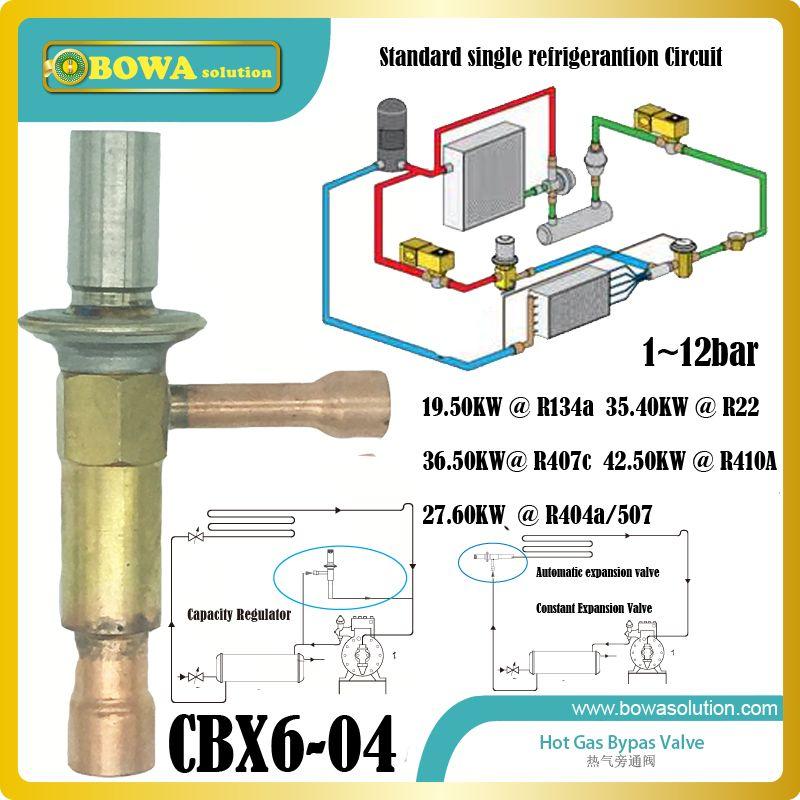 23 50 Buy Here Https Alitems Com G 1e8d114494ebda23ff8b16525dc3e8 I 5 Ulp Https 3a 2f 2fwww Aliexpress Com 2fitem 2fit Provide Prot Gas Valve Hvac System