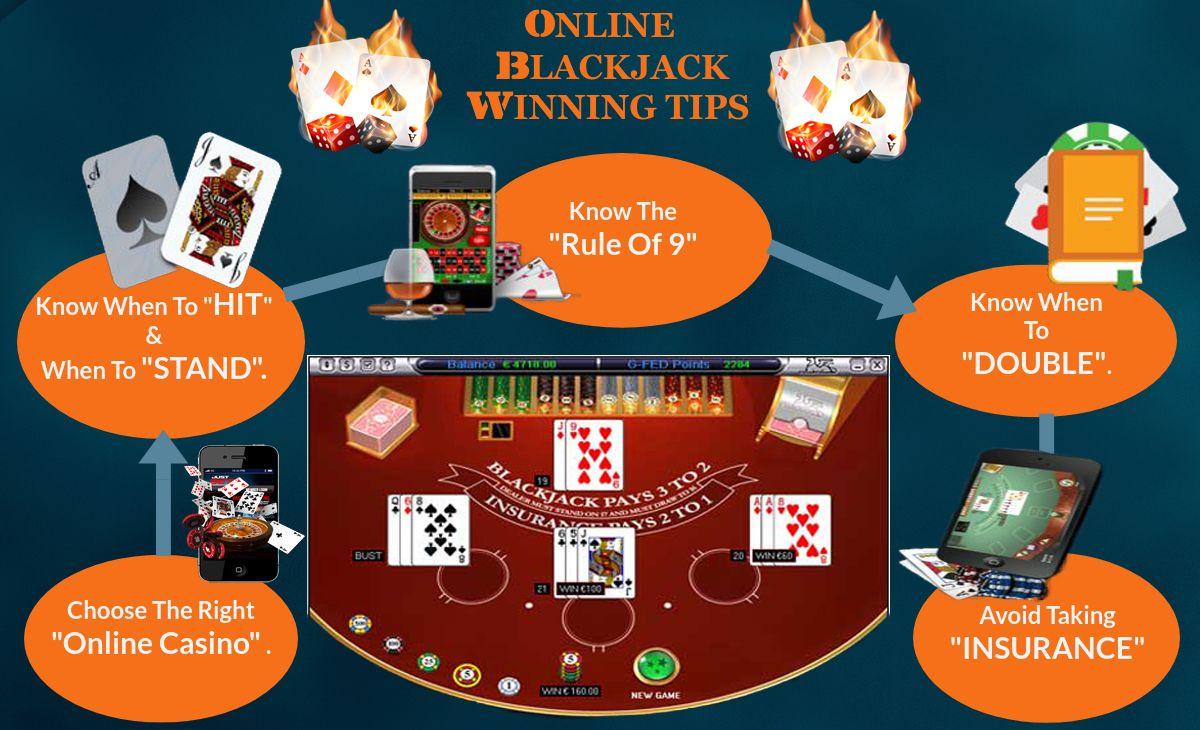 What Is Blackjack Blackjack, Counting cards, Online