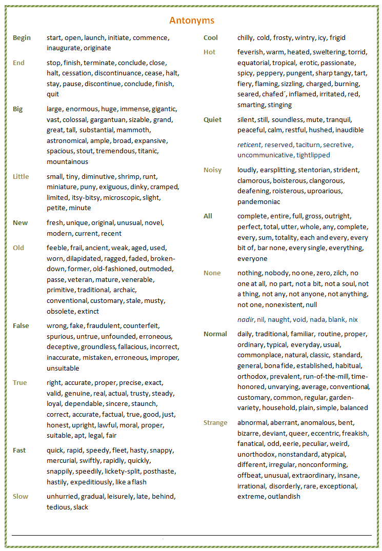 A list of common Synonyms & Antonyms
