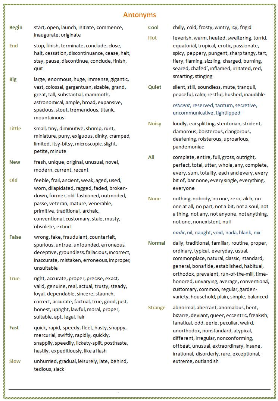 A list of common Synonyms & Antonyms | ESL | Pinterest