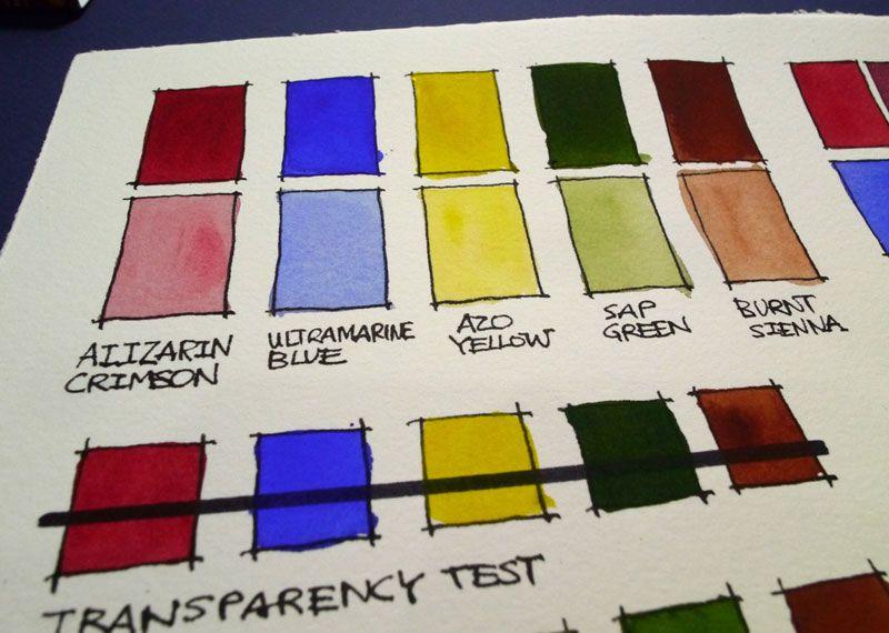 M Graham Watercolors Travel Paint Palette By Thespeckledkat