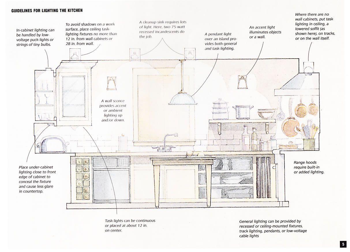 Kitchen Lighting Is Your Kitchen Bright Enough Kitchen