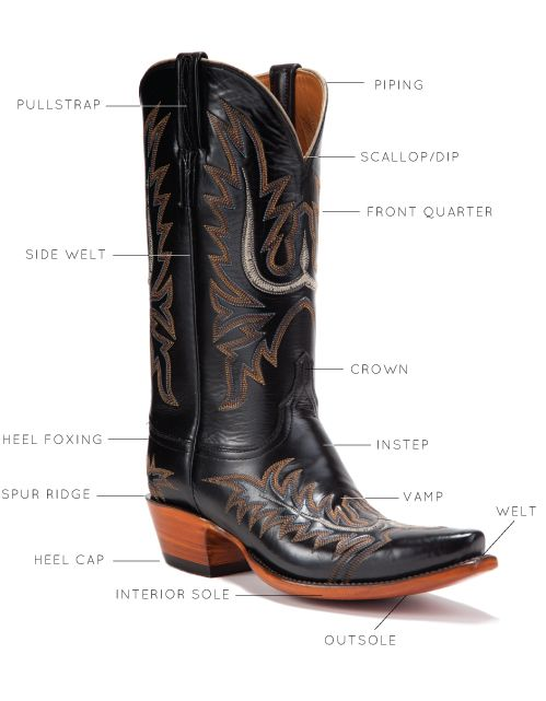 c75adc43a55 Fit Guide Lucchese Fit Guide | Lucchese Boots Fit and Sizing Guide ...
