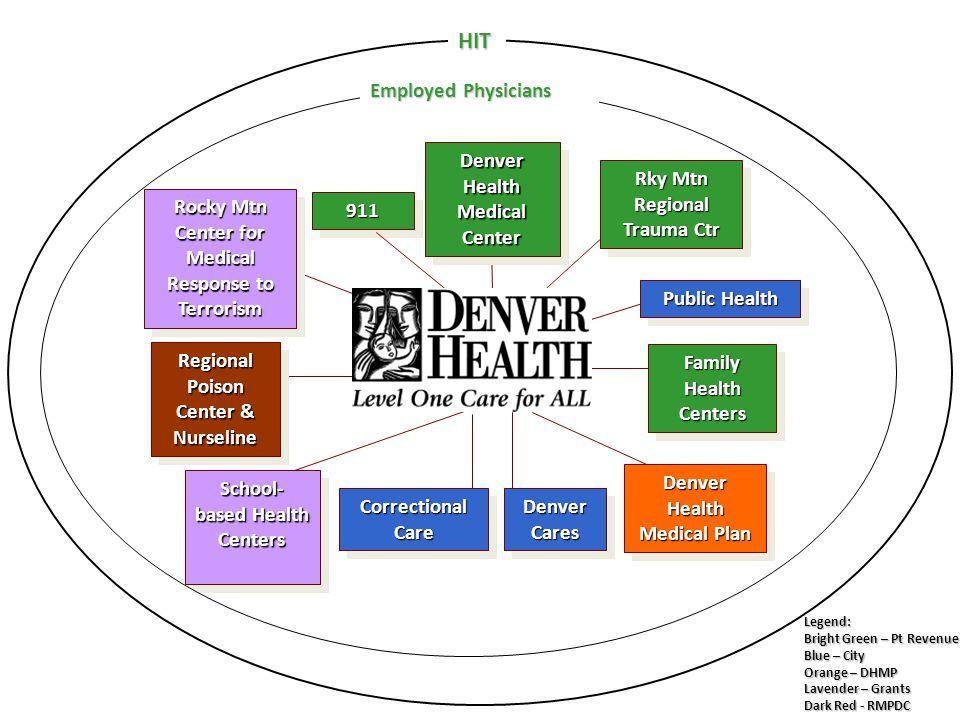 denver health nurse line   health