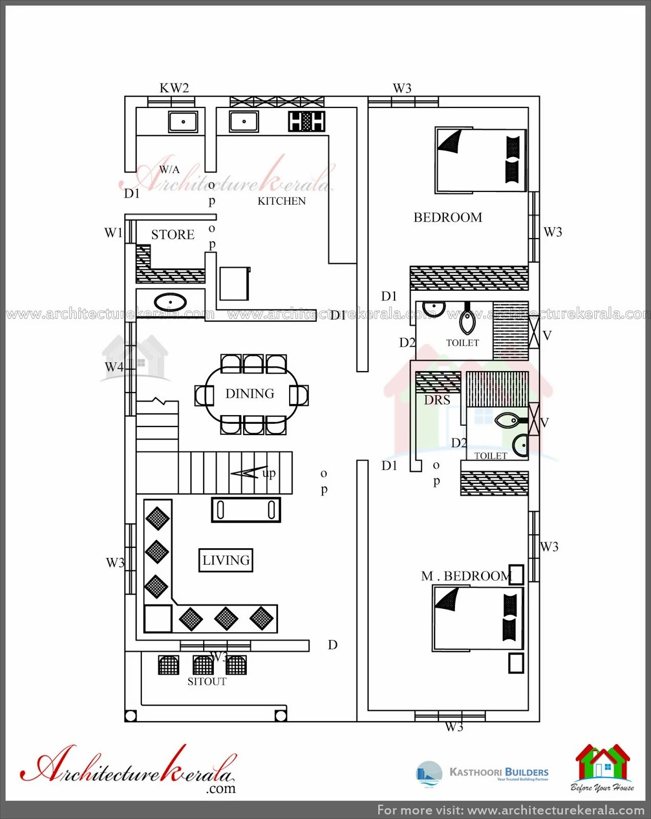 Charming Design Architectural House Plans Kerala 10 Simple