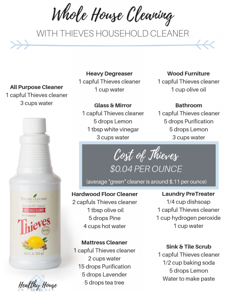 Thieves Cleaning Recipes This Household Concentrated Cleaner Is Less Expensive Than Sto Essential Oils Cleaning Safe Cleaning Products Toxic Cleaning Products