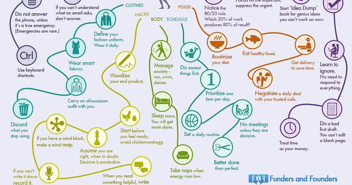 e-learning, elearning, educación, Spain, España, TIC, MOOC, redes sociales, edtech, edublog, socialmedia,