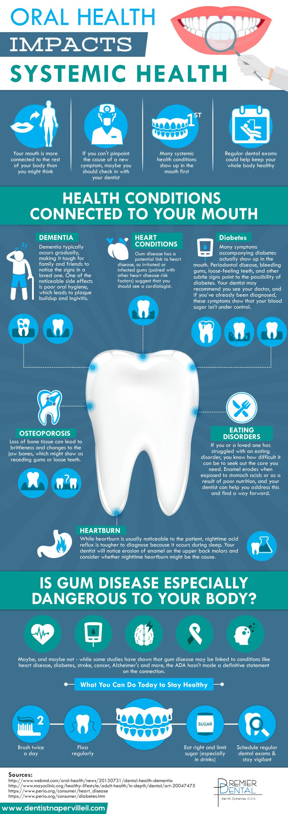 Gum disease and heart disease may be more connected than