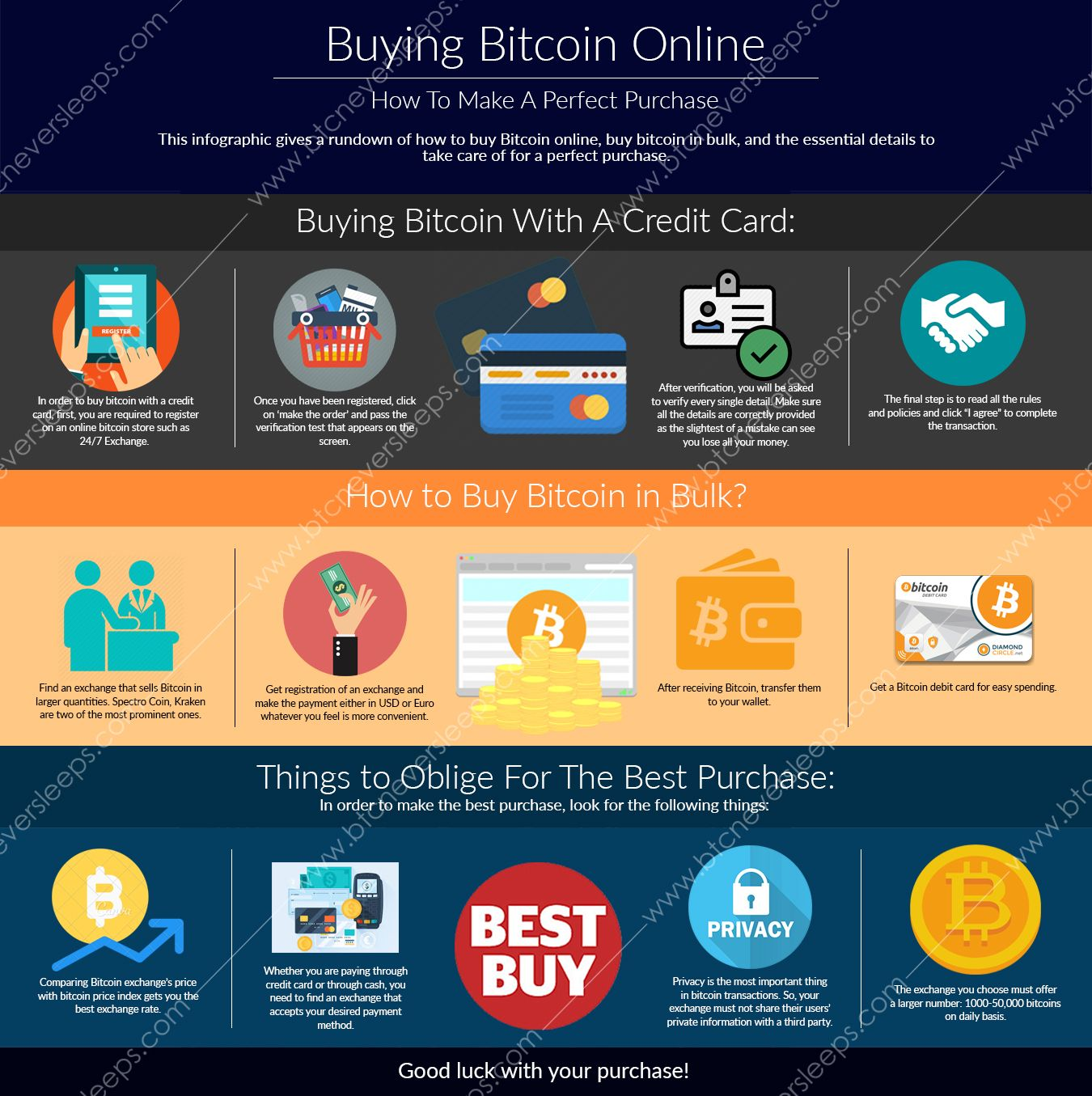 Bitcoin bitcoinnews bitcoinmining bitcointrading bitcointalk buy bitcoin online how to make a perfect purchase ccuart Images