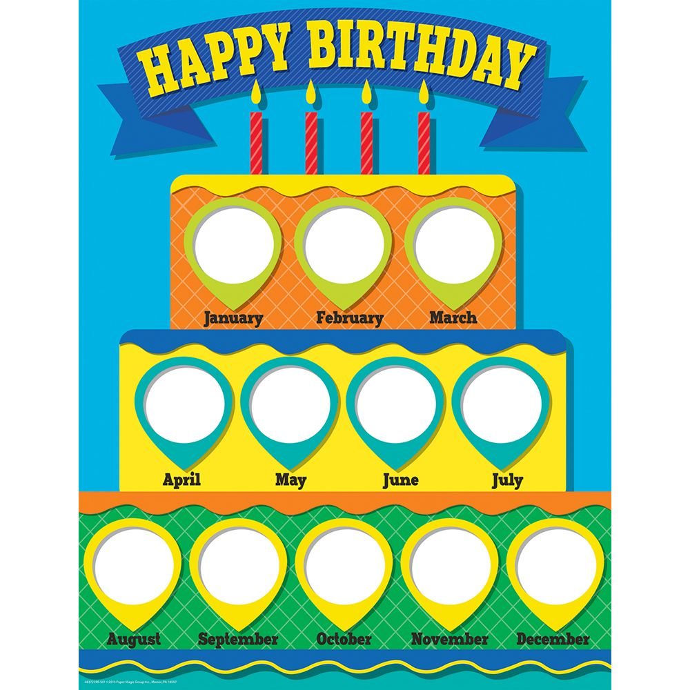 birthday chart template for classroom - birthday chart google keres s sz linap birthday