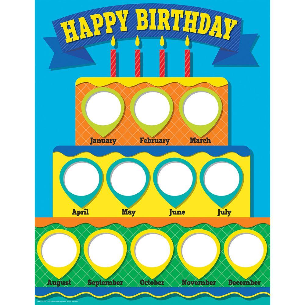 Classroom Decoration Happy Birthday : Birthday chart google keresés szülinap