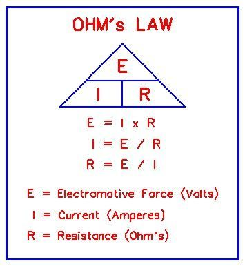 Electronic Engineering Ohms Law Electrical Projects
