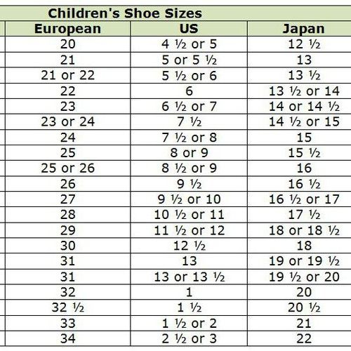 This international kids shoe size chart will let help you compare kids' sizes from other countries. Children's shoe sizes vary from country to country. This international kids shoe size chart will let help you compare kids' sizes from other countries. Children's International Shoe Size Conversion Chart. msg Europe: Japan: U.K.