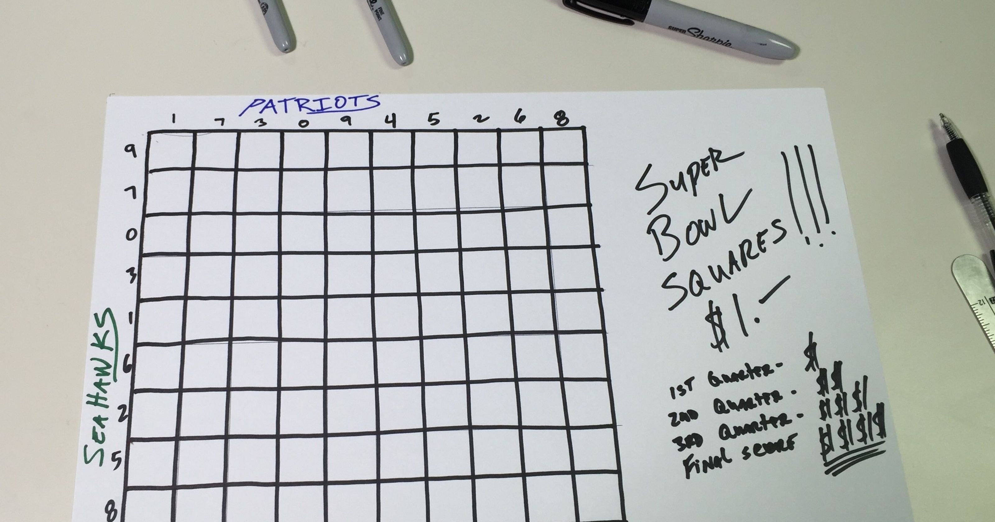 Super Bowl Squares A Primer Template For Playing In