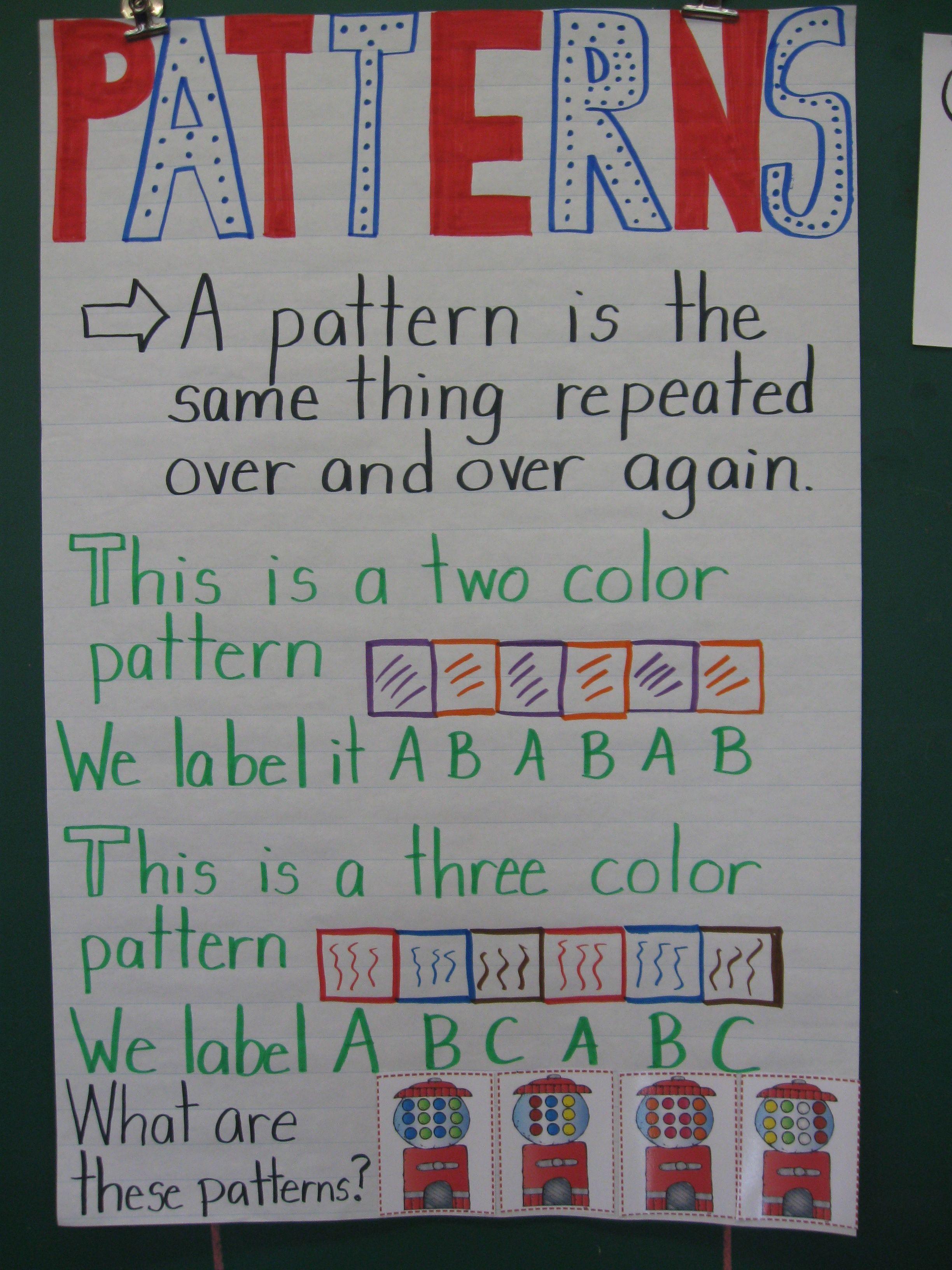 Bubblegum Patterns Kindergarten Math Patterns Kindergarten