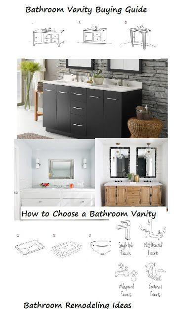 Bathroom Vanity Buying Guide: How To Choose A Bathroom Vanity