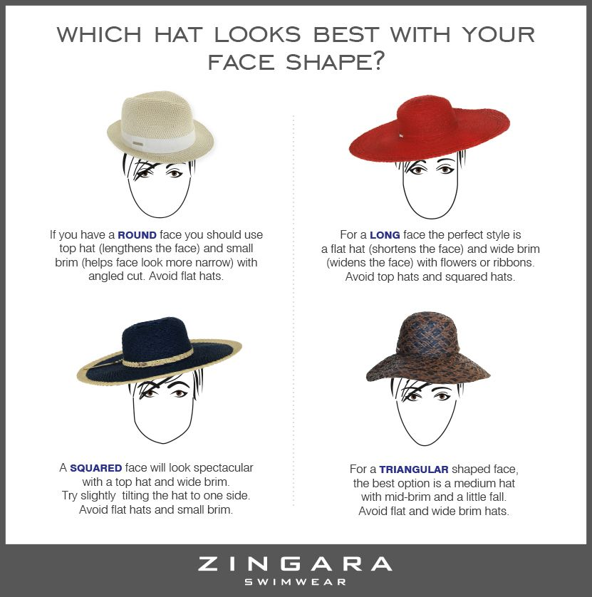 How To Choose The Right Hat Best Hats For Your Face Shape Beachhat Face Shapes Hats Round Face Shape