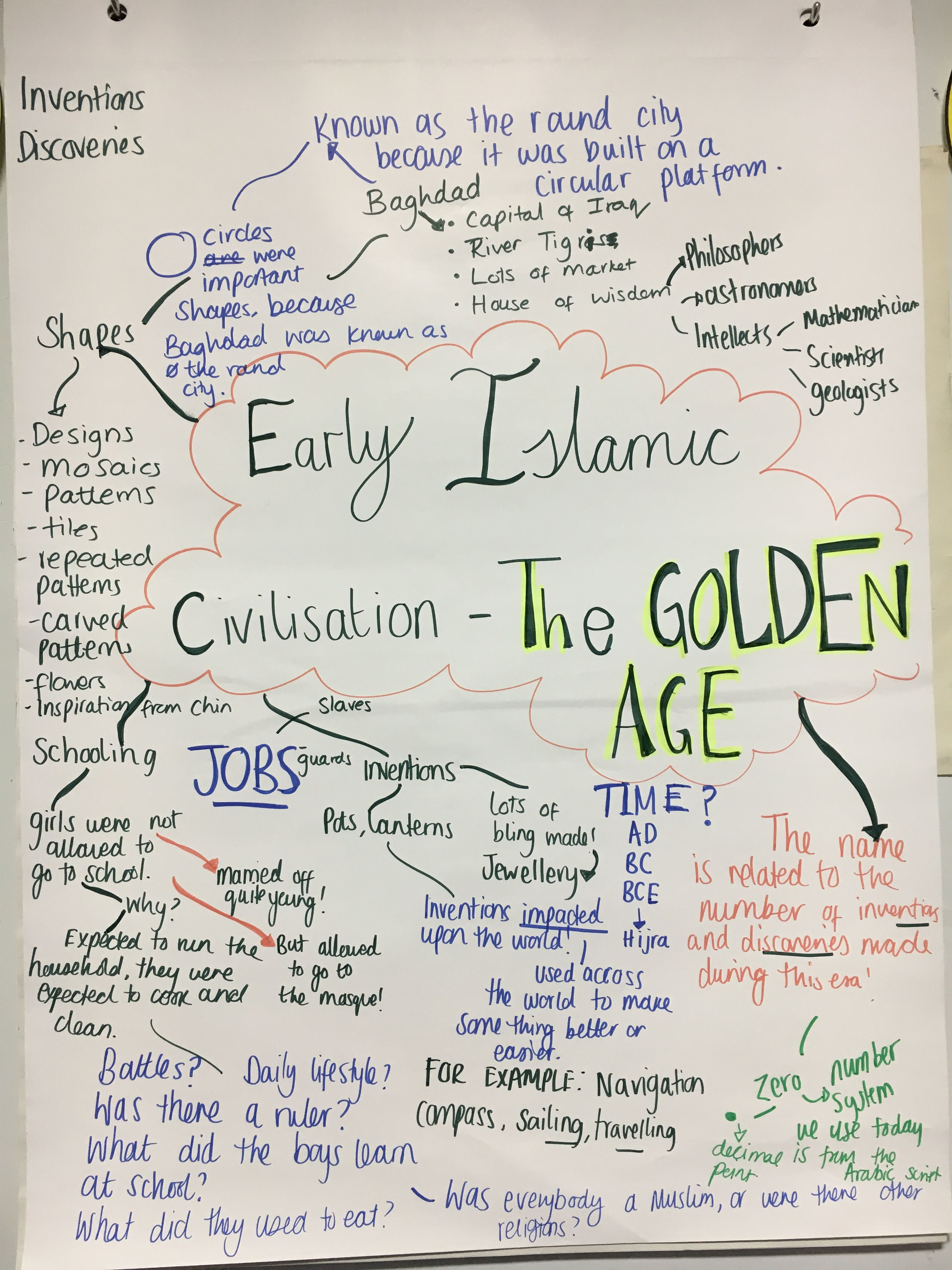 Islamic Civilisation The Golden Age What The Kids Know