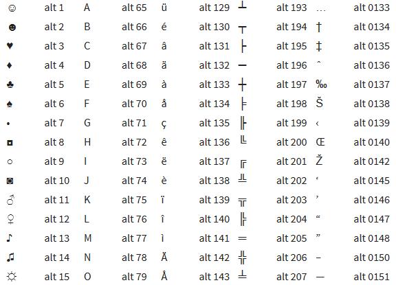 Alt Codes Archives - Mr. Fix IT Computer Repair   Excel Solutions ...