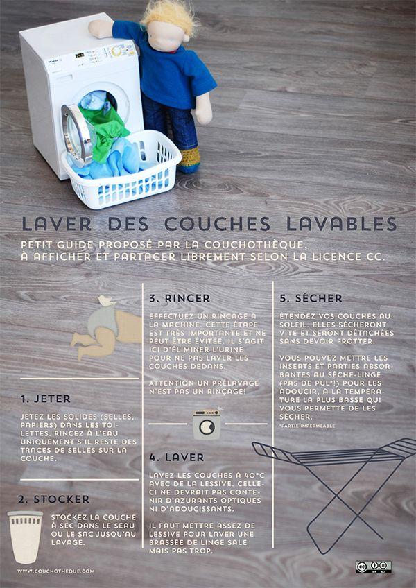 Guide de lavage des couches lavables un article complet sur le sujet et un petit r sum - Comment utiliser couches lavables ...