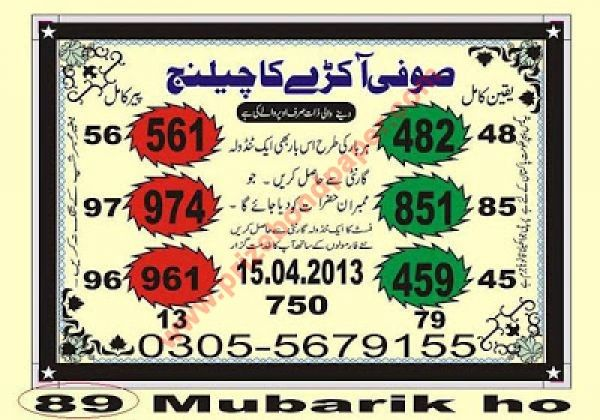 latest guess paper for prize bond 750 Multan latest guess papar for