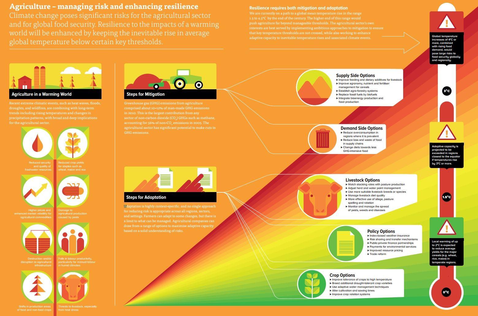 ipcc 5th assessment report pdf