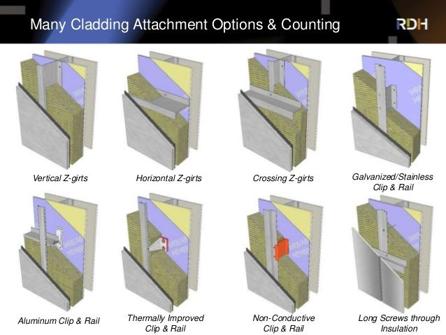 Many Cladding Attachment Options Amp Counting Vertical Z