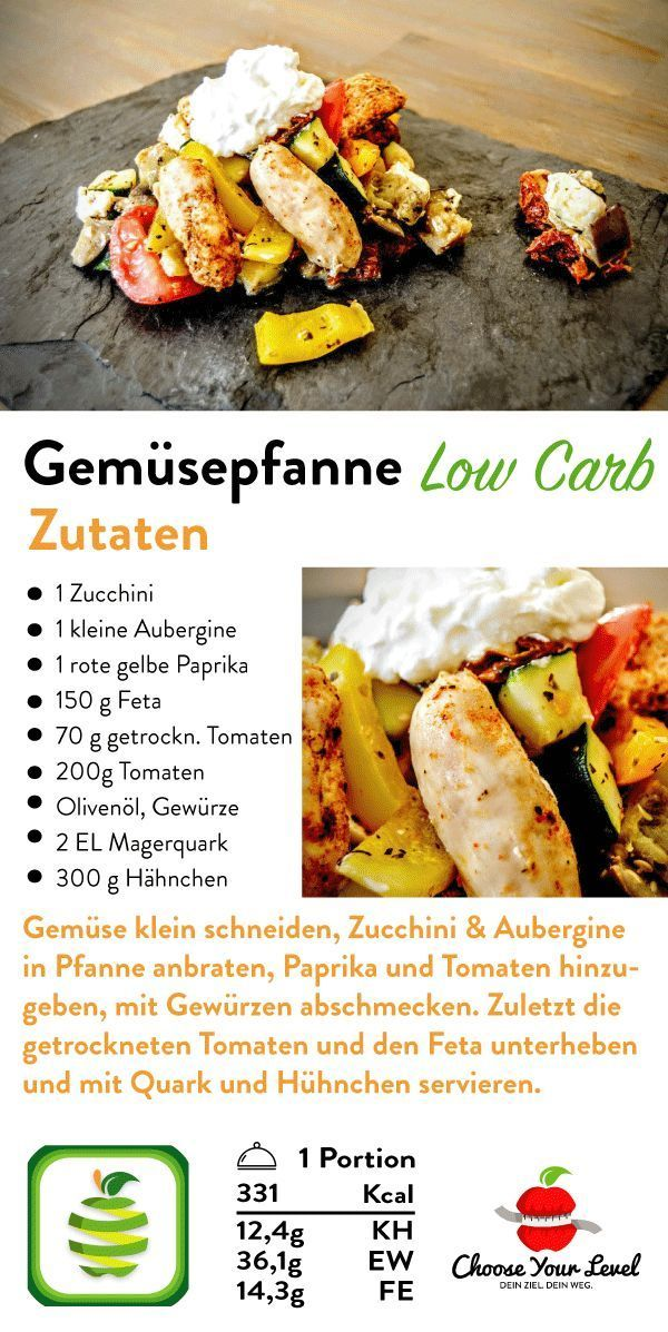 lachfoodies