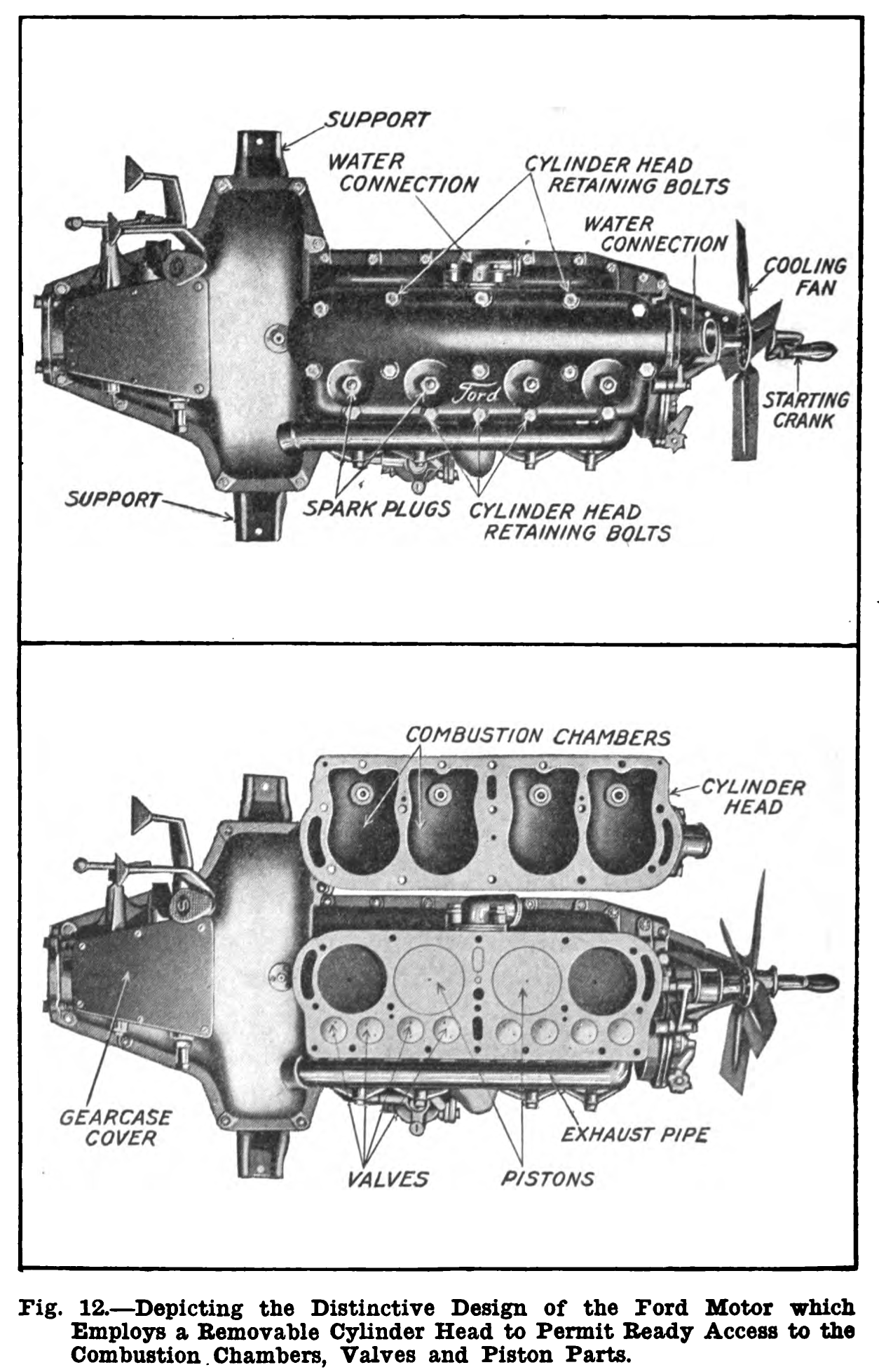 Description Pagé 1917 Model T Ford Car Figure 12.png | WHEEL ...