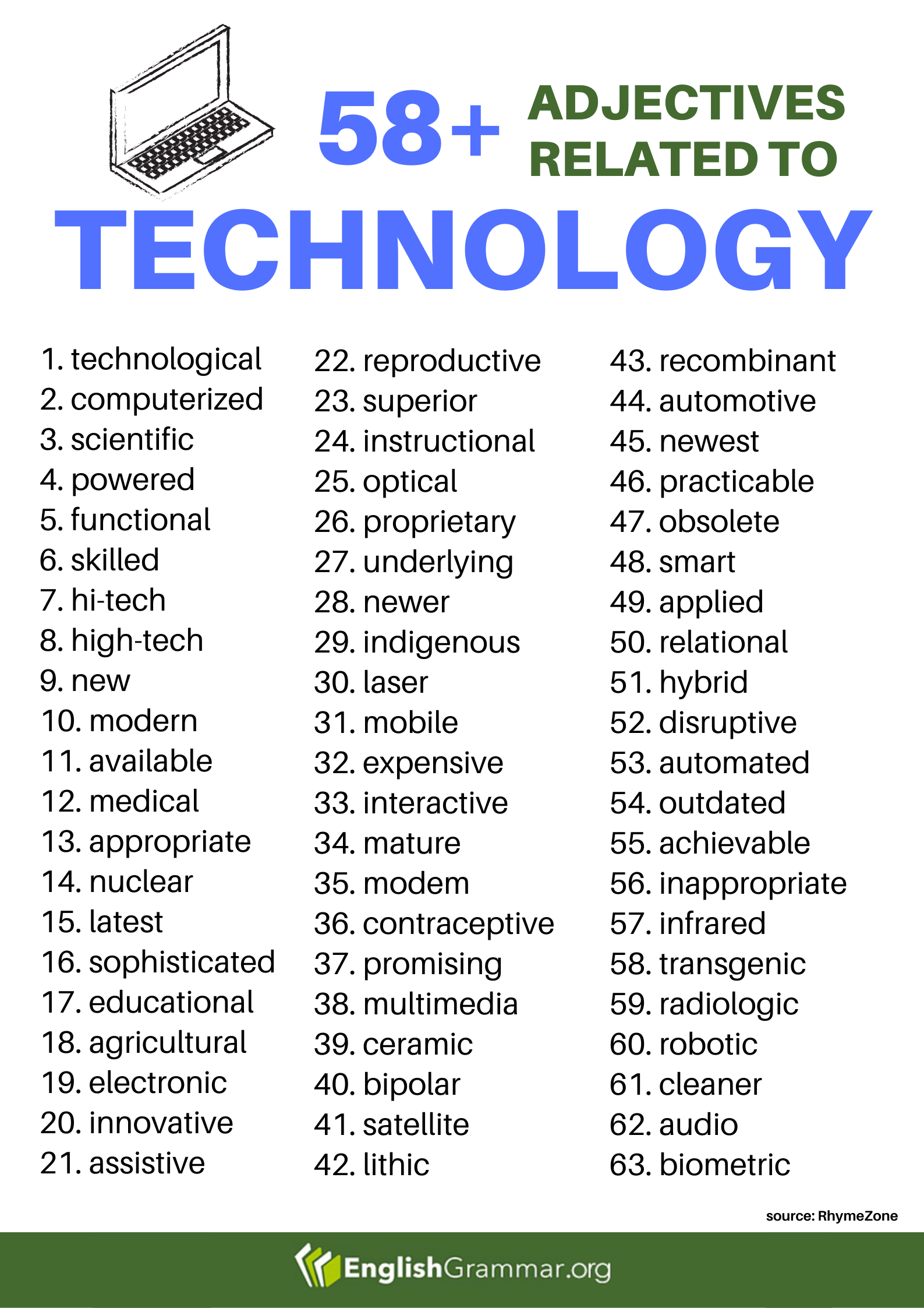 Adjectives Associated With Technology In 2020 English Vocabulary Words Verb Words Learn English Words