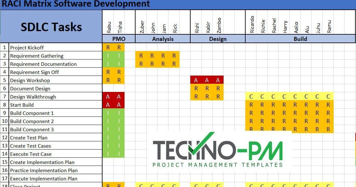 Raci Matrix Template Excel Templates Project Management Tools