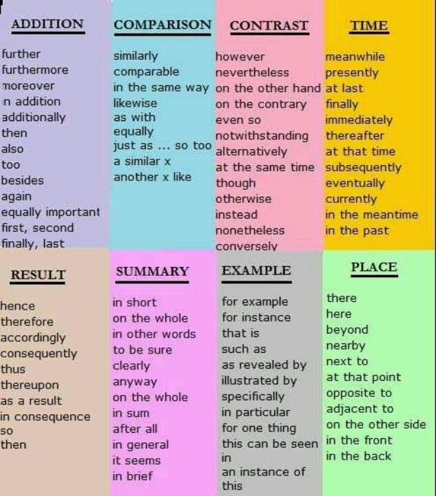 transitional markers examples