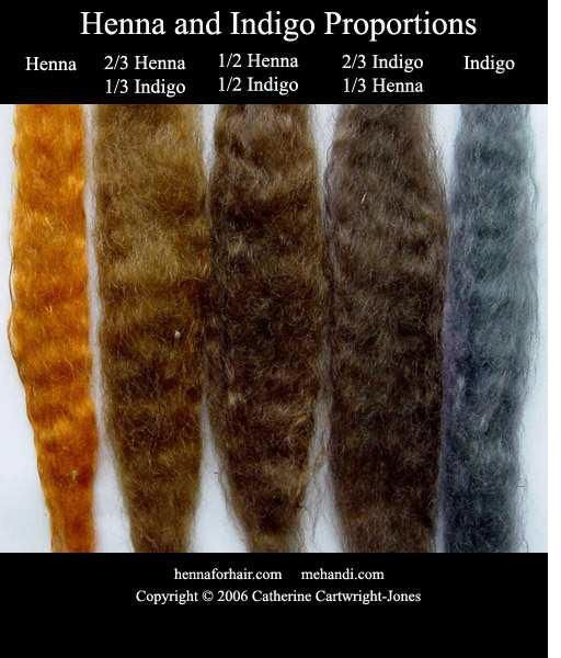 Here S A Great Picture Showing The Colors Of Henna Indigo On Hair Henna Hair Color Indigo Hair Henna Hair