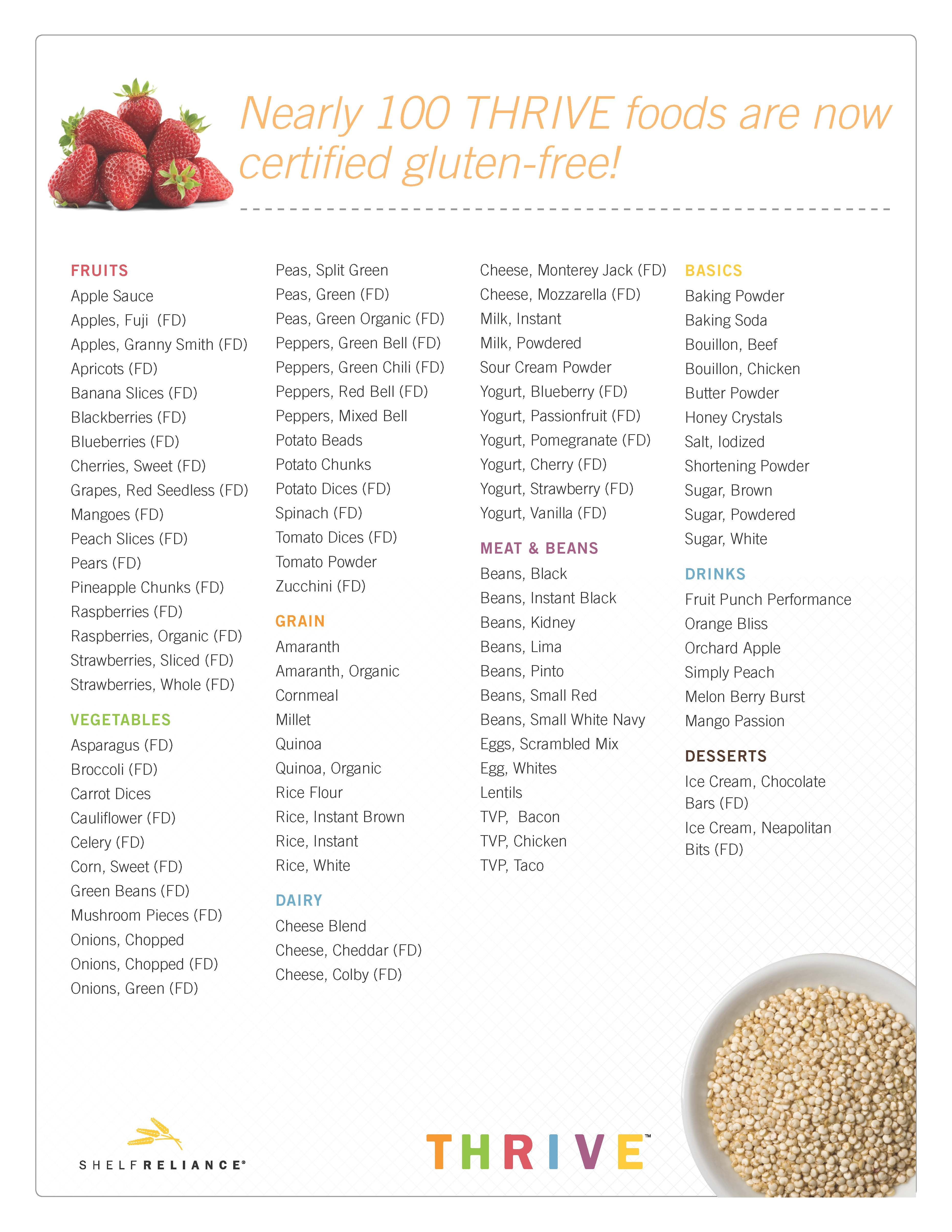 thrive diet food list