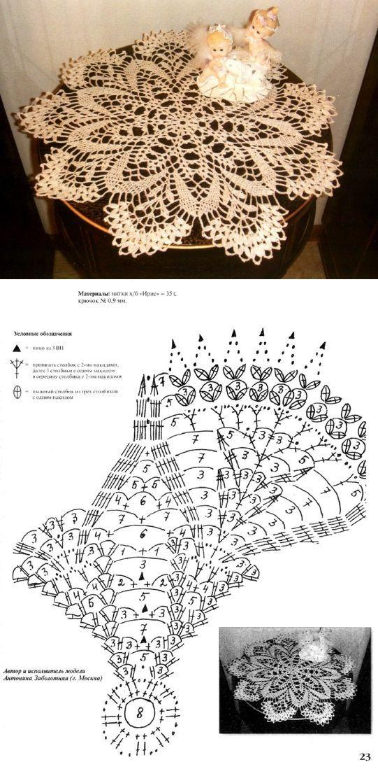 Esquemas ganchillo variados y gratis – Crochet Patrones ...