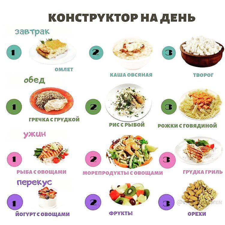 Меню продуктов чтобы похудеть