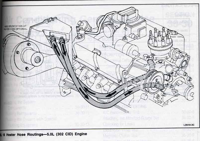 Need Heater Hose Pics 86f250 Non Ac 351w Ford Truck Enthusiasts Rhpinterest: Ford 351 Windsor Engine Diagram As Well 1993 At Elf-jo.com