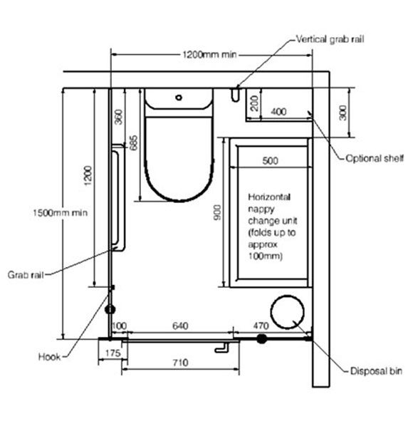 Toilet Cubicle Dimensions Cubico dda regulations  Ideas for the