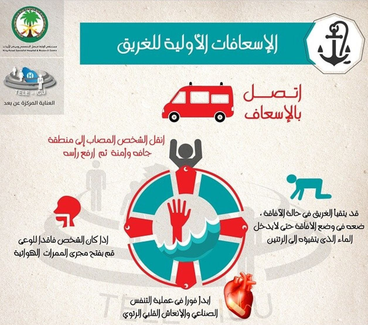 Pin By Hassan On الاسعافات الأولية Health And Fitness Expo Emergency Room Health