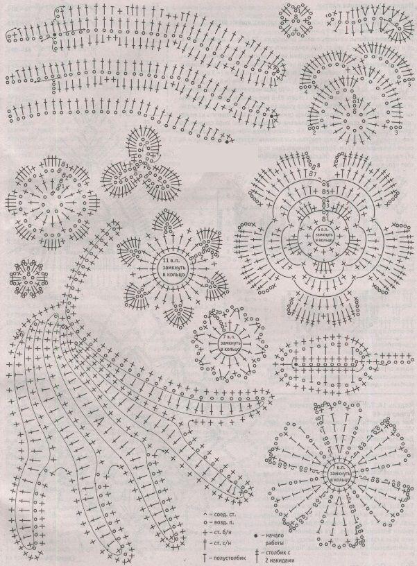 Летний топик | Irish crochet for inspiration en 2018 | Pinterest ...