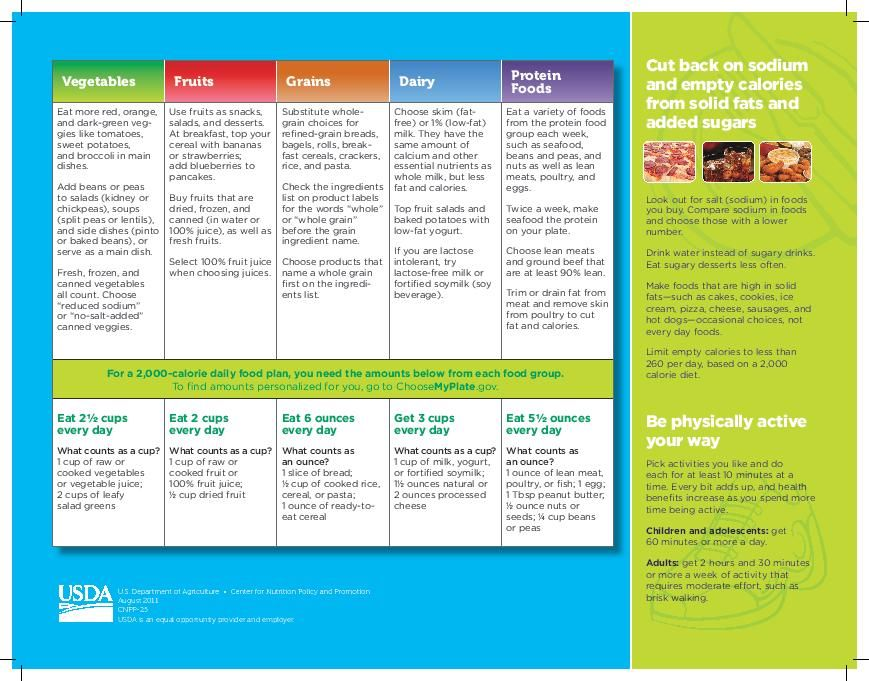 USDA Choose MyPlate Page 2 of 2 No dairy recipes