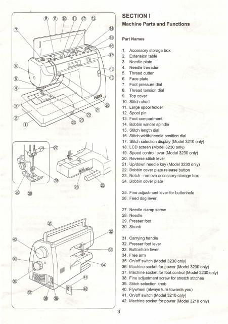 Elna Sewing Machine Parts Diagram Stihl Ms 280 3210 3230 Instruction Manual And Examples Include