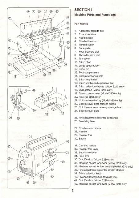 Elna 3210-3230 Sewing Machine Instruction Manual