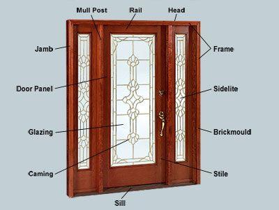 Door with sidelites building diagrams pinterest building for Peachtree fiberglass entry doors