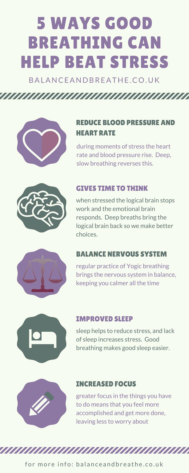 Benefits of Deep Breathing