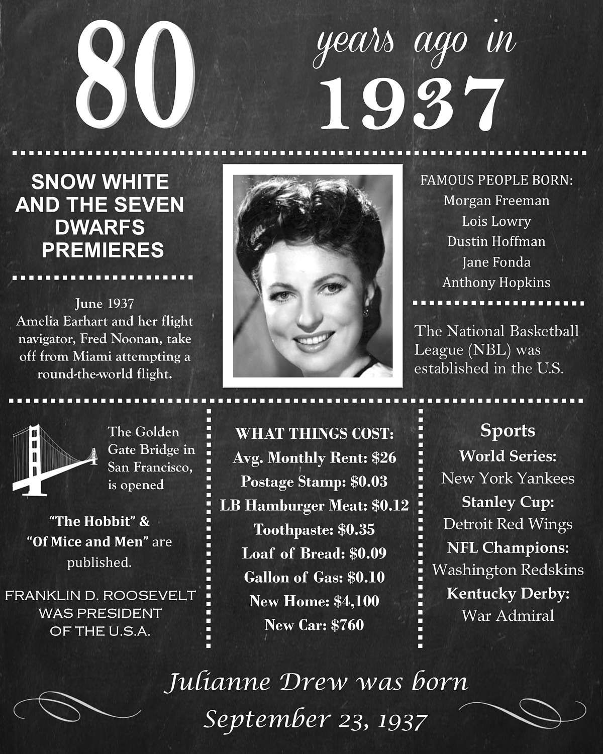 Personalized 80th Birthday Chalkboard Poster 1937 Facts
