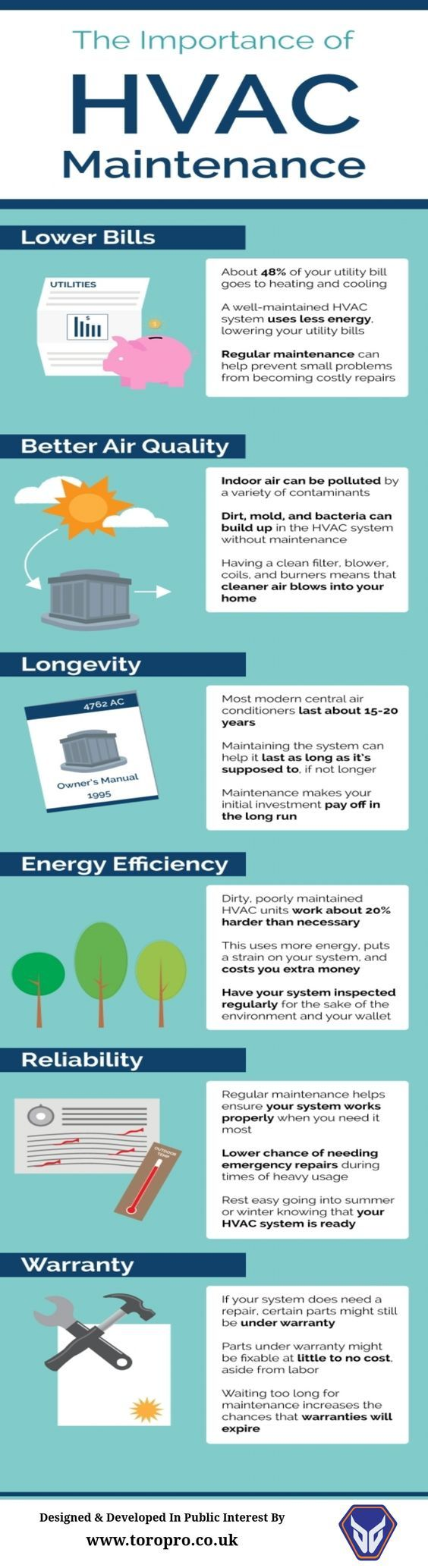 The Importance of HVAC Maintenance (infographic)