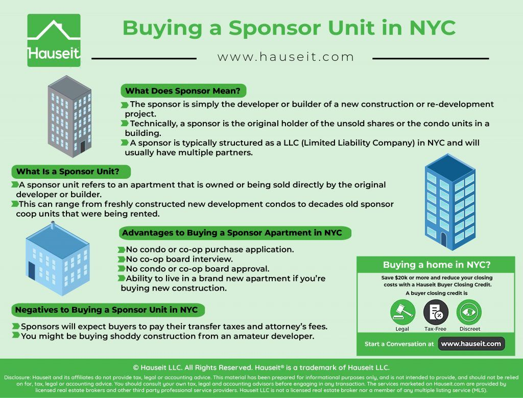 Nyc Apartment Application Fee Law
